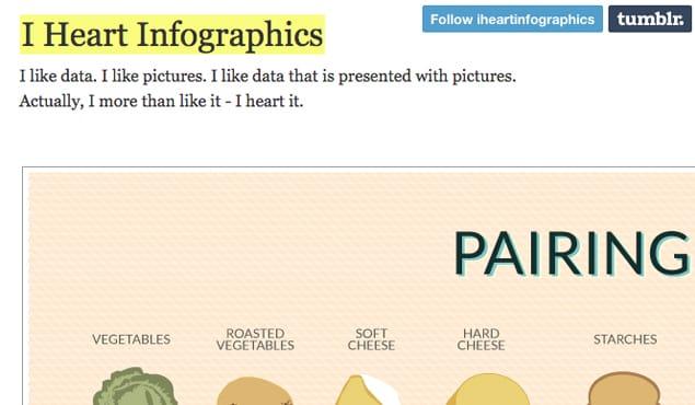 iHeartInfographics