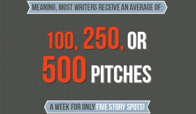 Ignoring Editor Pitches
