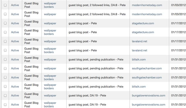 Example List of Guest Posts