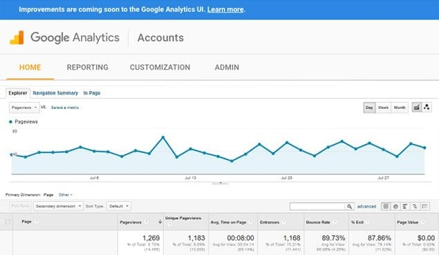 Tracking Referrals in Analytics