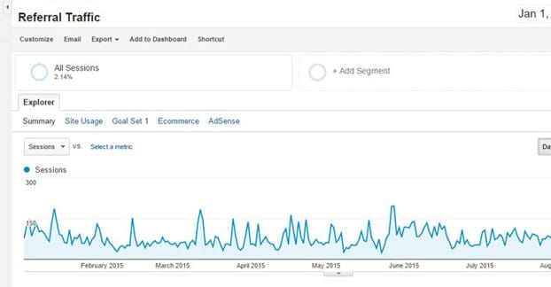 Referral Traffic from Guest Posts