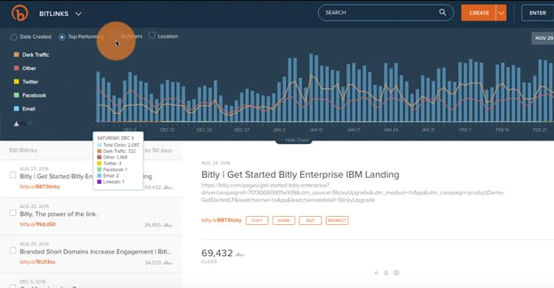 Bitly Tracking