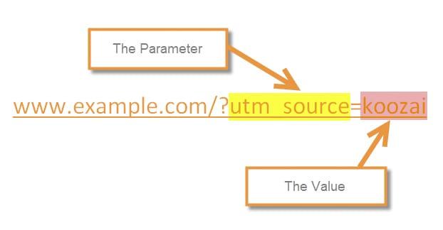 UTM Paramater Example