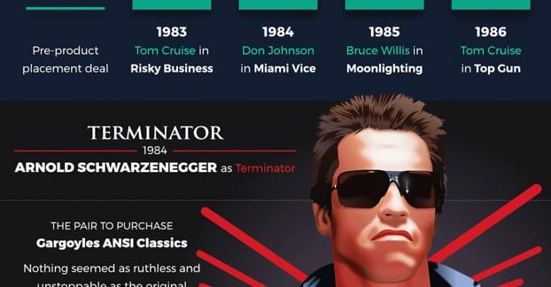 Attractive Infographic