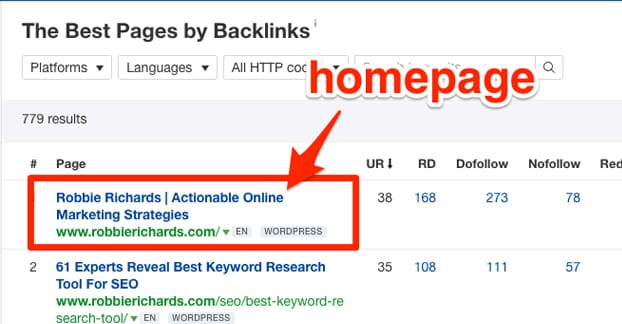 Homepage Example Backlinks