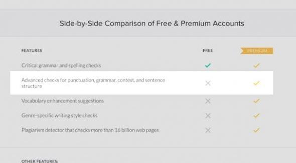 Advanced Checks Premium Feature