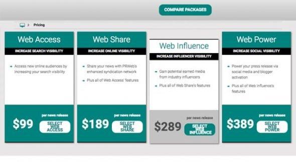 Cision PRWeb Pricing