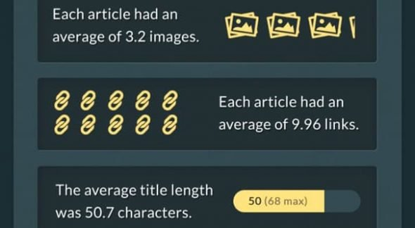 Average Links Per Article