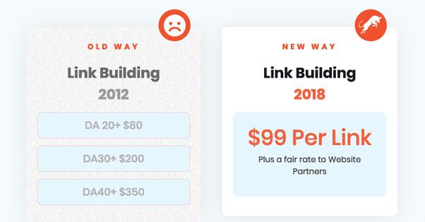 Price Per Link