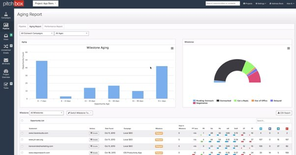Pitchbox Analytics Screenshot