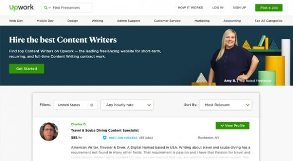 Upwork Writers for Hire